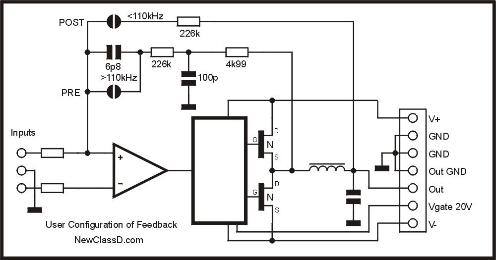 NewClassD Amplifier Modules